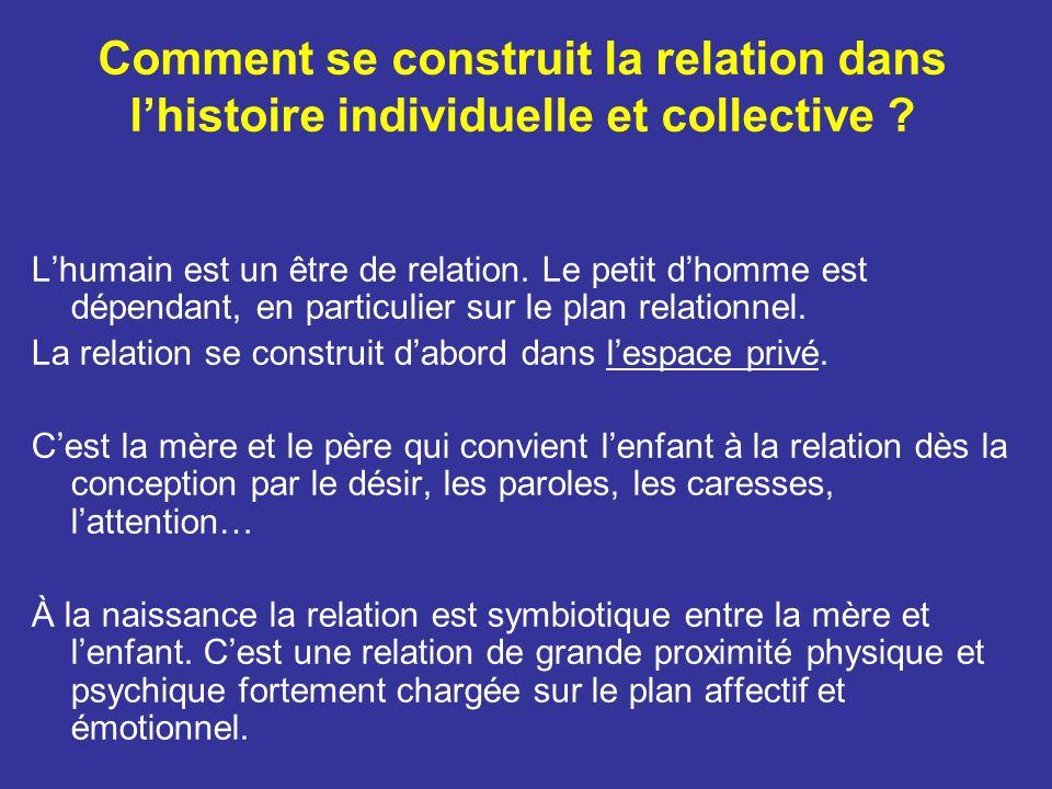Comment se construit la relation dans lhistoire individuelle et collective .