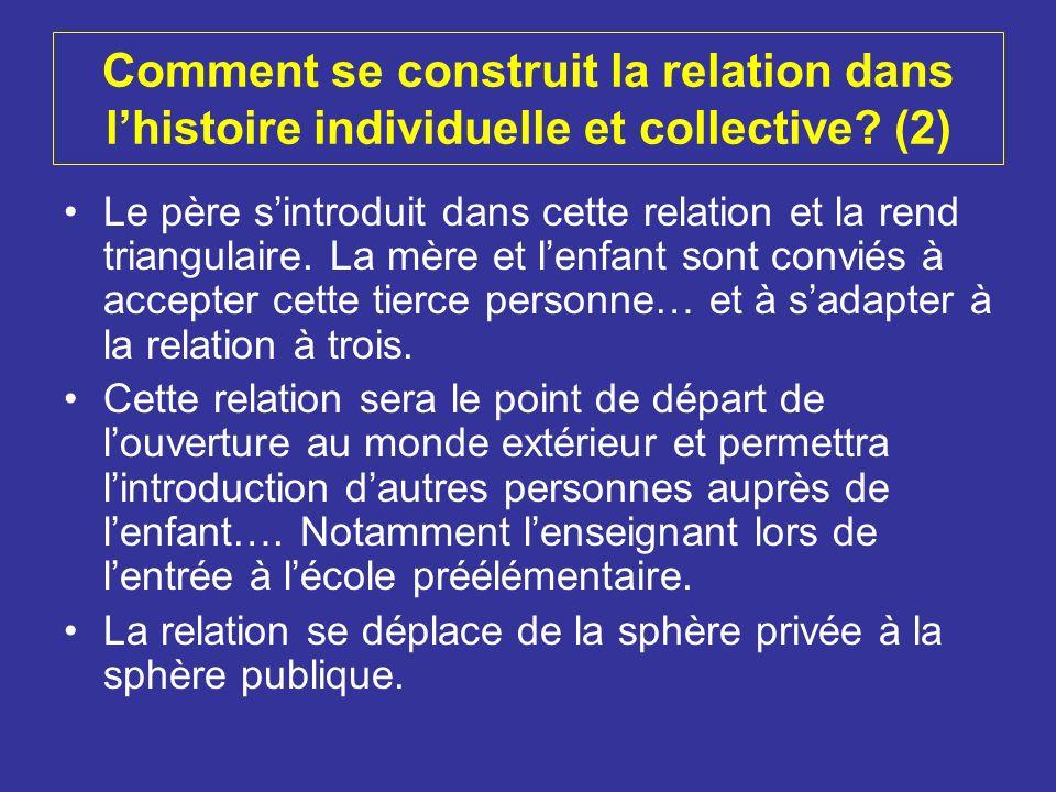 Comment se construit la relation dans lhistoire individuelle et collective.