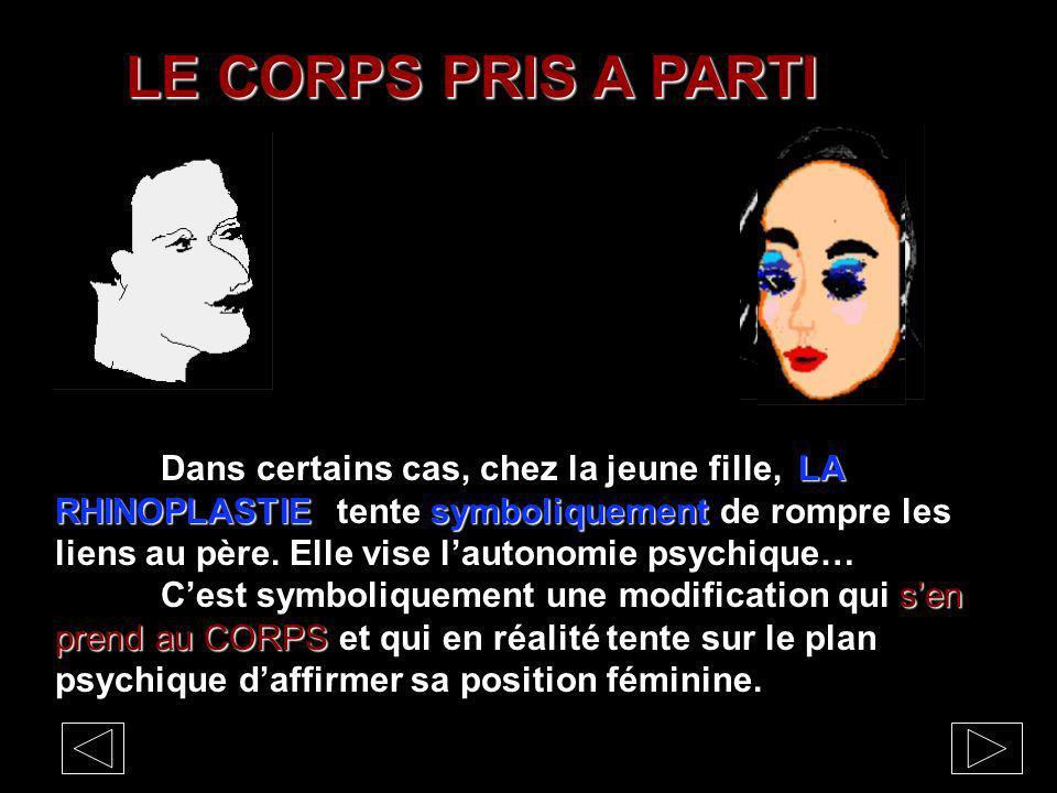 LE CORPS PRIS A PARTI LA RHINOPLASTIE symboliquement Dans certains cas, chez la jeune fille, LA RHINOPLASTIE tente symboliquement de rompre les liens au père.