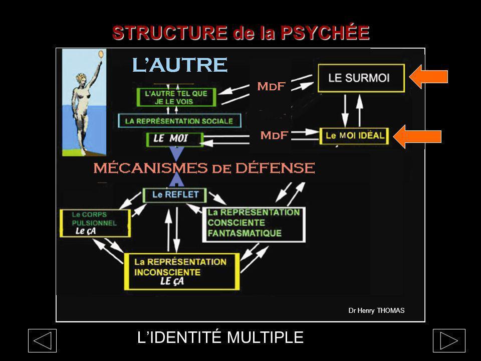 STRUCTURE de la PSYCHÉE LIDENTITÉ MULTIPLE Dr Henry THOMAS