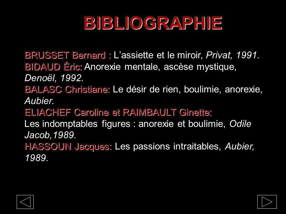 BIBLIOGRAPHIE BRUSSET Bernard : BRUSSET Bernard : Lassiette et le miroir, Privat, 1991. BIDAUD Éric: BIDAUD Éric: Anorexie mentale, ascèse mystique, D