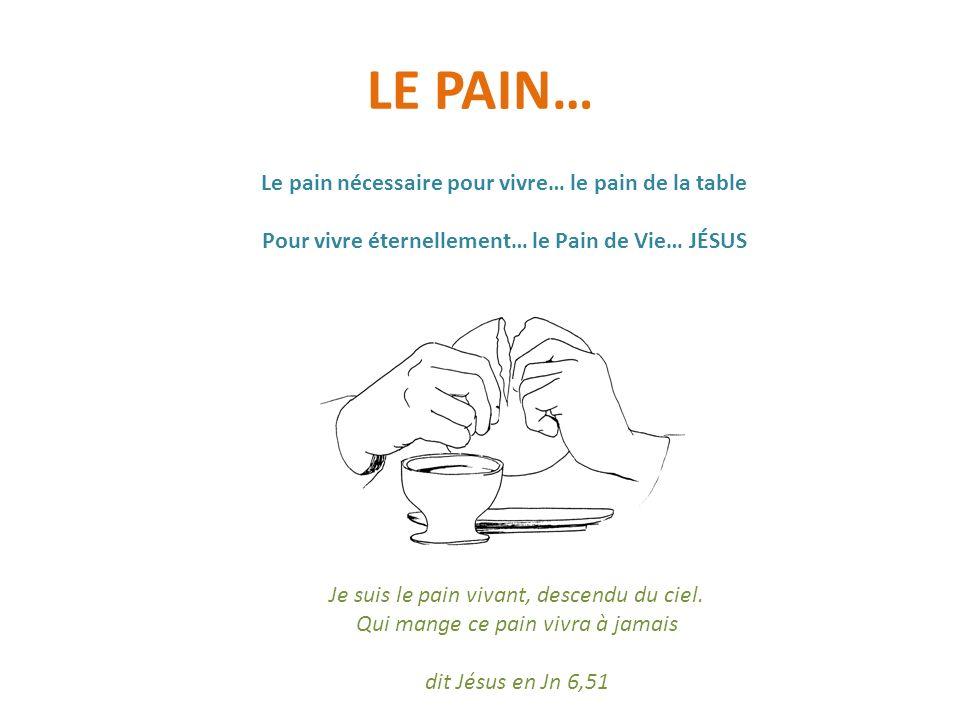 LE PAIN… Le pain nécessaire pour vivre… le pain de la table Pour vivre éternellement… le Pain de Vie… JÉSUS Je suis le pain vivant, descendu du ciel.