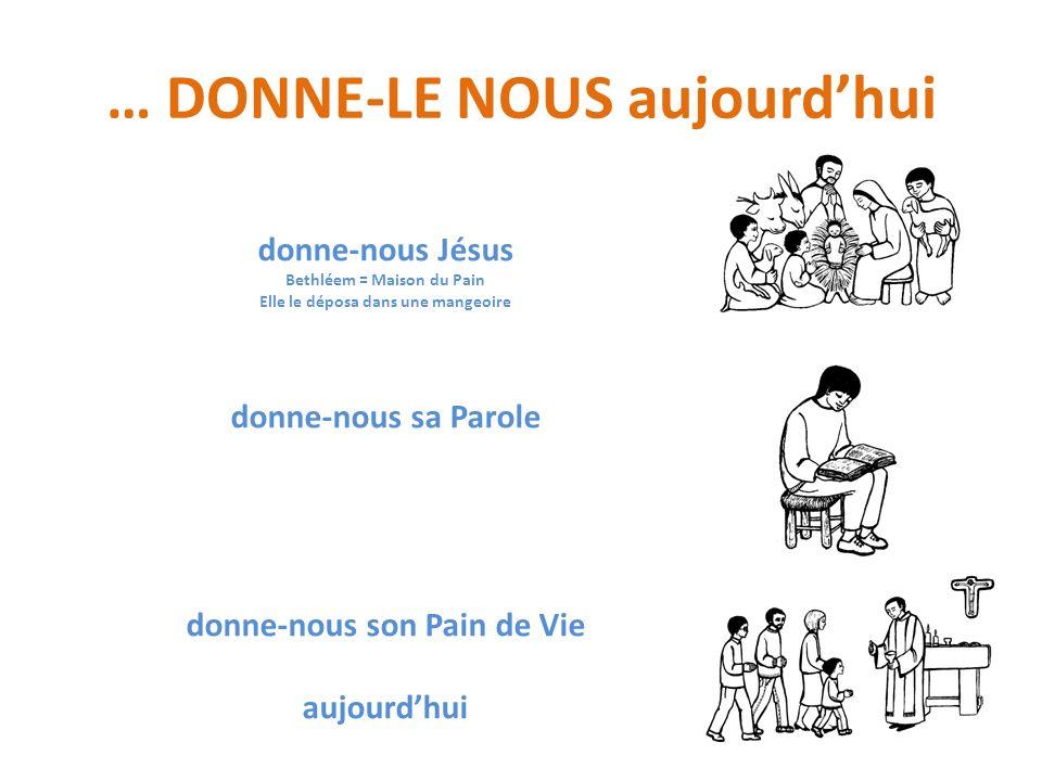… DONNE-LE NOUS aujourdhui donne-nous Jésus Bethléem = Maison du Pain Elle le déposa dans une mangeoire donne-nous sa Parole donne-nous son Pain de Vie aujourdhui