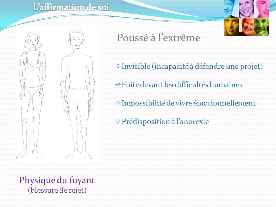 Physique du fuyant (blessure :le rejet) Invisible (incapacité à défendre une projet) Fuite devant les difficultés humaines Impossibilité de vivre émot