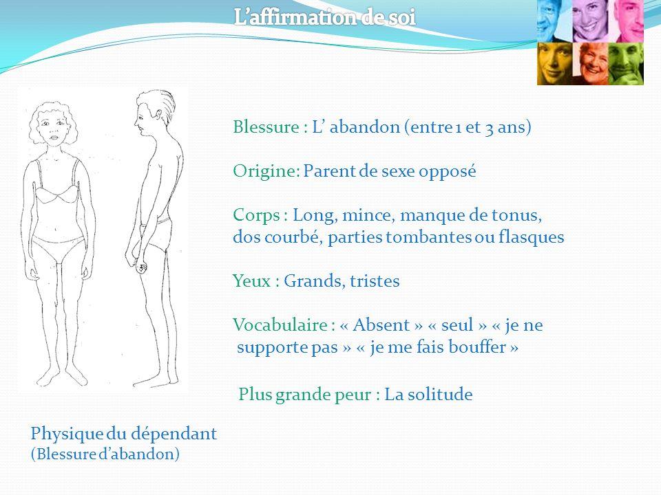 Physique du dépendant (Blessure dabandon) Blessure : L abandon (entre 1 et 3 ans) Origine: Parent de sexe opposé Corps : Long, mince, manque de tonus,