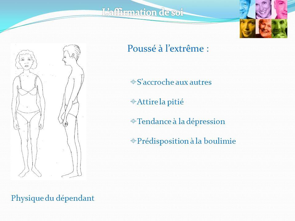 Physique du dépendant Saccroche aux autres Attire la pitié Tendance à la dépression Prédisposition à la boulimie Poussé à lextrême :