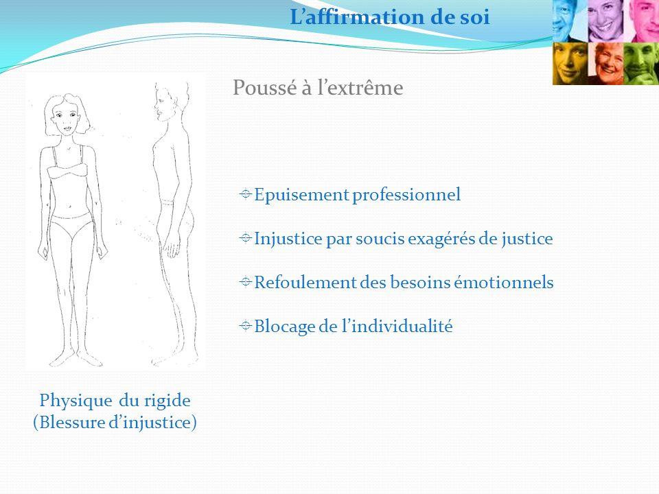Physique du rigide (Blessure dinjustice) Epuisement professionnel Injustice par soucis exagérés de justice Refoulement des besoins émotionnels Blocage