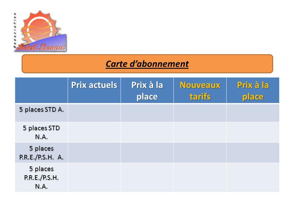 Prix actuels Prix à la place Nouveaux tarifs Prix à la place 5 places STD A. 5 places STD N.A. 5 places P.R.E./P.S.H. A. 5 places P.R.E./P.S.H. N.A.