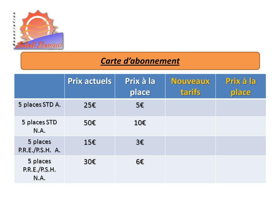 Carte dabonnement Prix actuels Prix à la place Nouveaux tarifs Prix à la place 5 places STD A. 255 5 places STD N.A. 5010 5 places P.R.E./P.S.H. A. 15