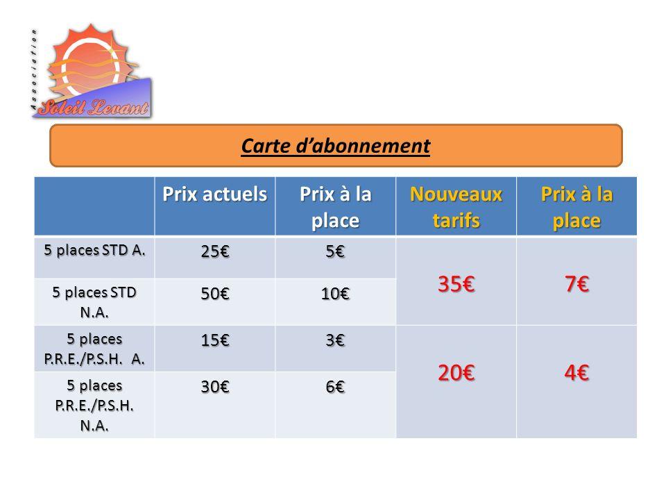 Carte dabonnement Prix actuels Prix à la place Nouveaux tarifs Prix à la place 5 places STD A. 255357 5 places STD N.A. 5010 5 places P.R.E./P.S.H. A.