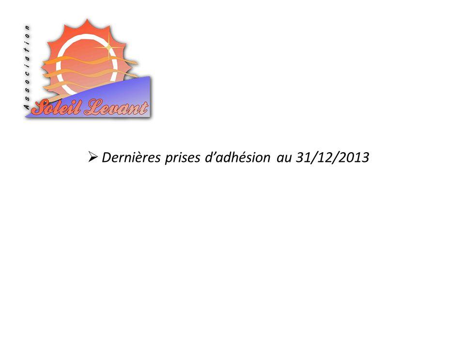 Dernières prises dadhésion au 31/12/2013