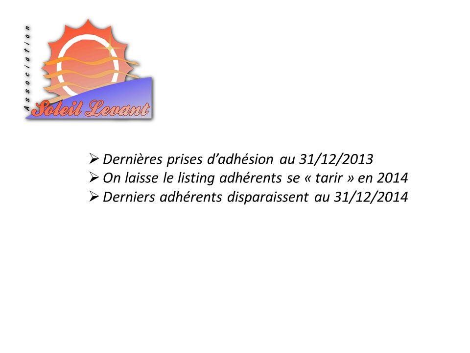 Dernières prises dadhésion au 31/12/2013 On laisse le listing adhérents se « tarir » en 2014 Derniers adhérents disparaissent au 31/12/2014