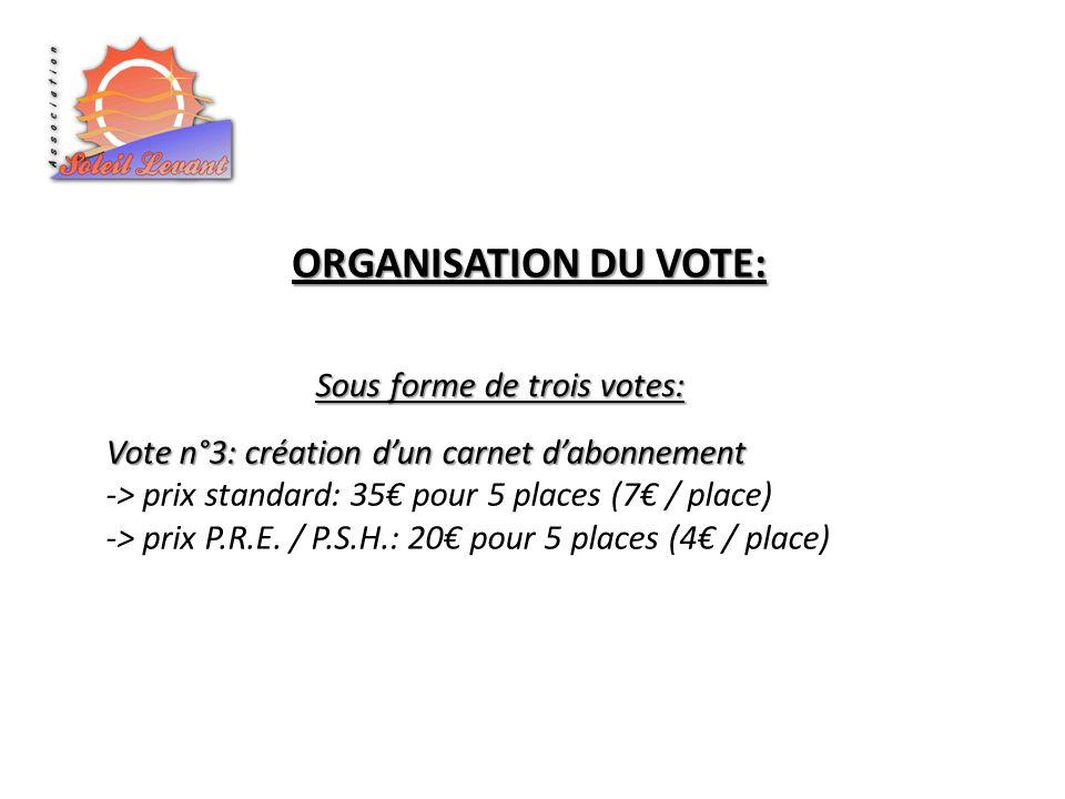 ORGANISATION DU VOTE: Sous forme de trois votes: Vote n°3: création dun carnet dabonnement -> prix standard: 35 pour 5 places (7 / place) -> prix P.R.E.