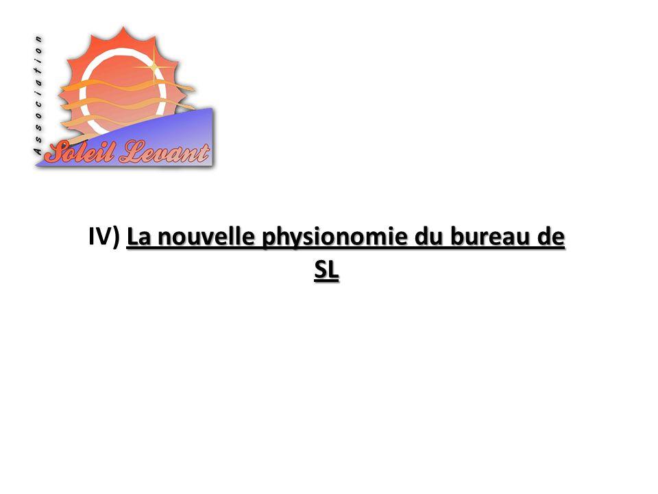 La nouvelle physionomie du bureau de SL IV) La nouvelle physionomie du bureau de SL