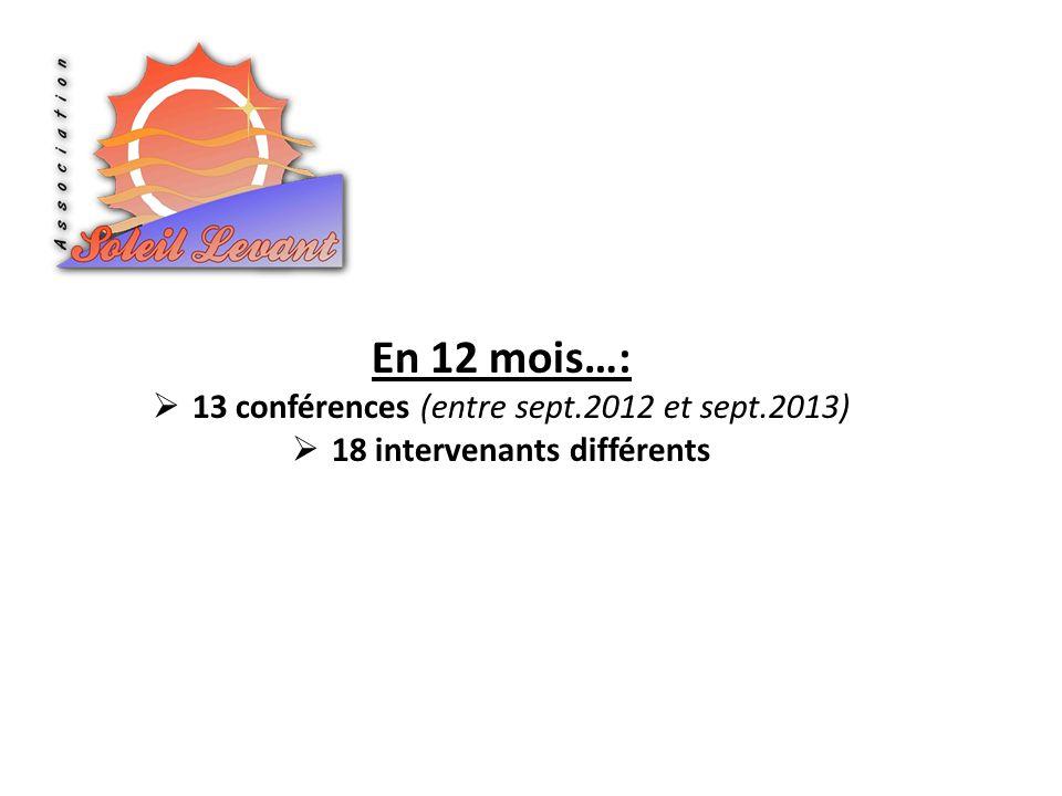 En 12 mois…: 13 conférences (entre sept.2012 et sept.2013) 18 intervenants différents