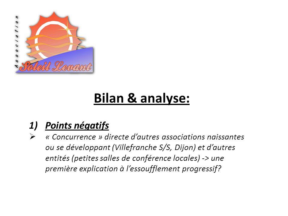 Bilan & analyse: 1)Points négatifs « Concurrence » directe dautres associations naissantes ou se développant (Villefranche S/S, Dijon) et dautres enti