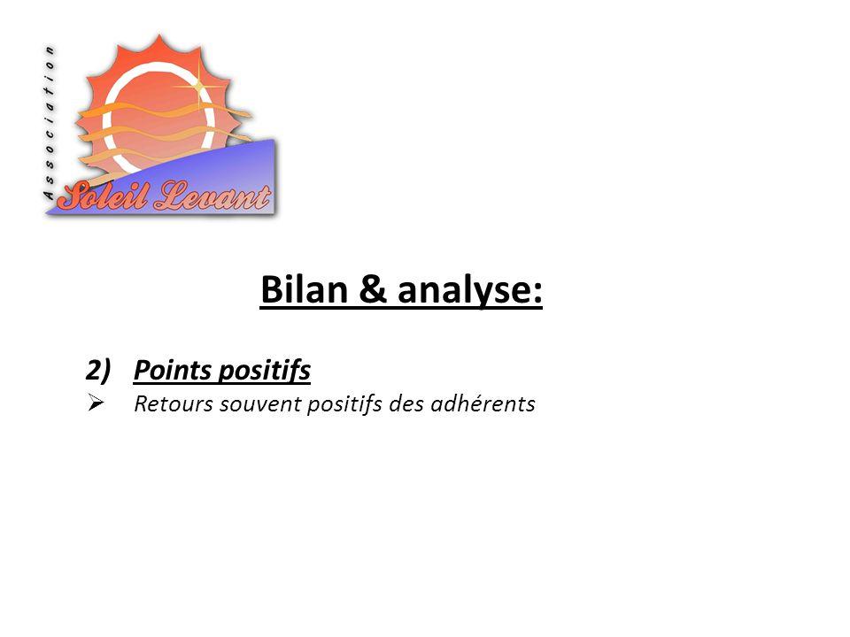 Bilan & analyse: 2)Points positifs Retours souvent positifs des adhérents