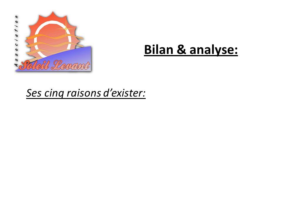 Bilan & analyse: Ses cinq raisons dexister: