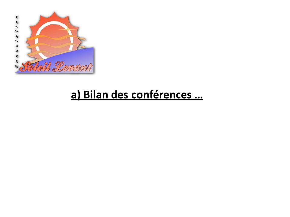 a) Bilan des conférences …