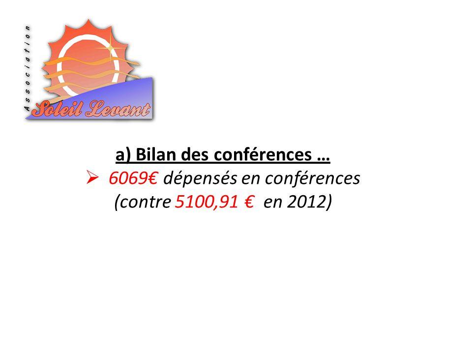 6069 dépensés en conférences (contre 5100,91 en 2012)