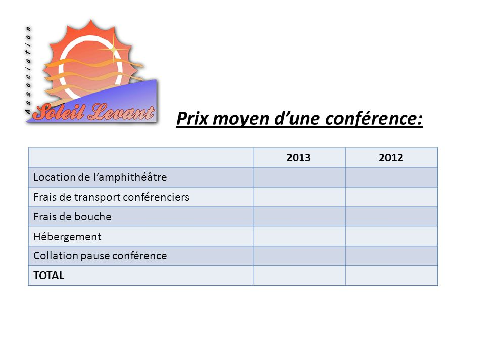 Prix moyen dune conférence: 20132012 Location de lamphithéâtre Frais de transport conférenciers Frais de bouche Hébergement Collation pause conférence TOTAL