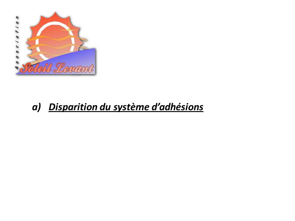 a)Disparition du système dadhésions