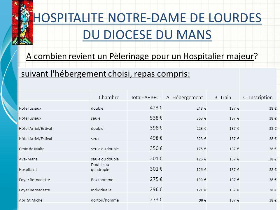 HOSPITALITE NOTRE-DAME DE LOURDES DU DIOCESE DU MANS A combien revient un Pèlerinage pour un Hospitalier majeur.