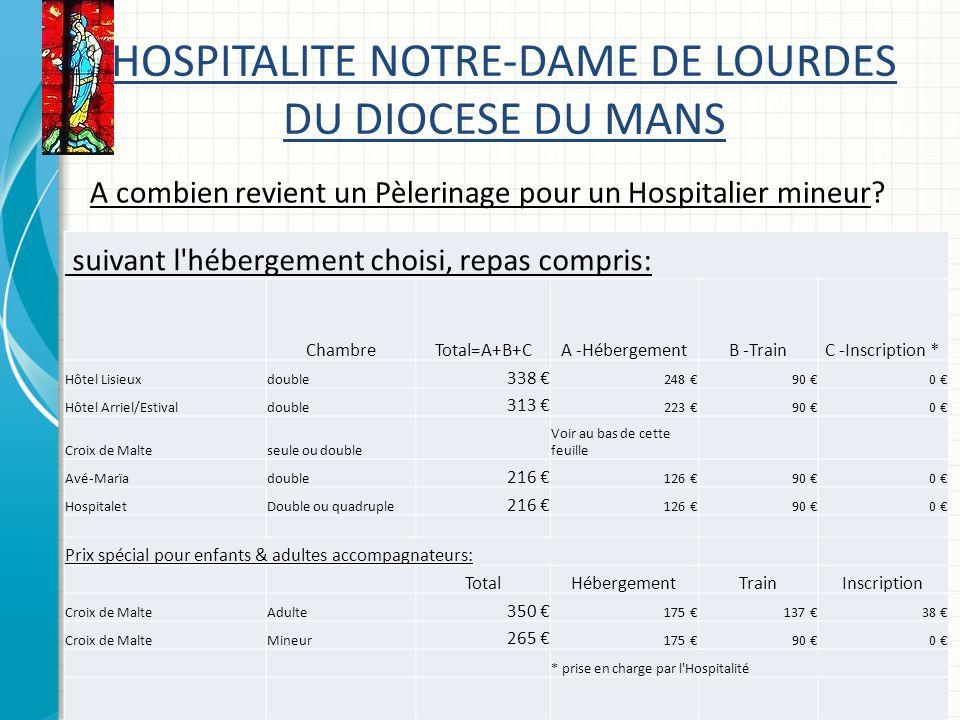 HOSPITALITE NOTRE-DAME DE LOURDES DU DIOCESE DU MANS A combien revient un Pèlerinage pour un Hospitalier mineur.
