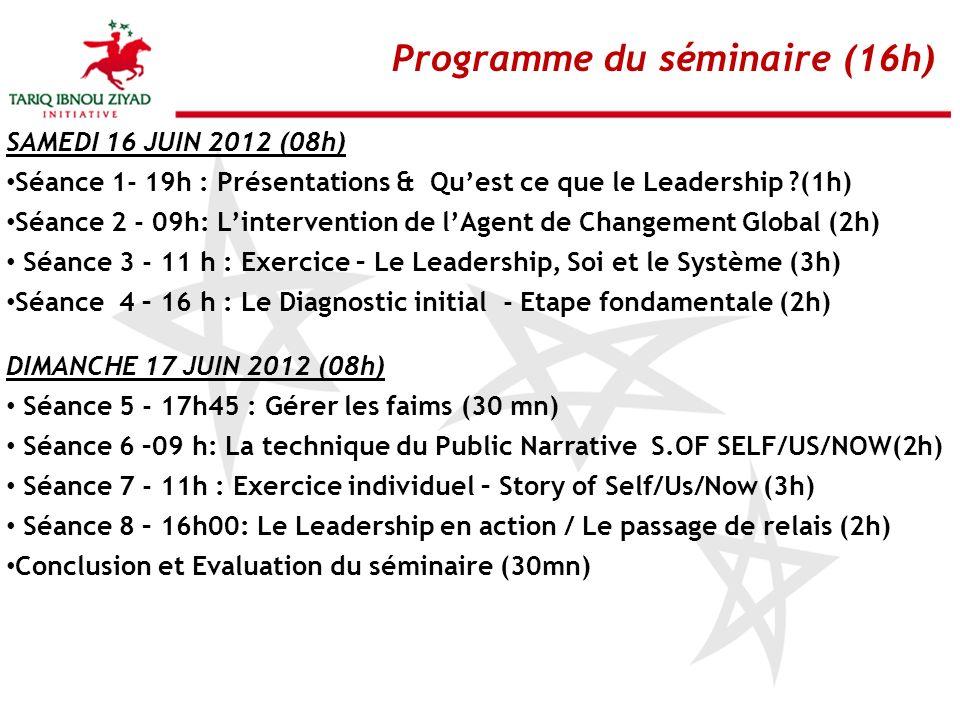 Séance 3 Exercice n°1 Le Leadership, Soi & le Système ( exercice après la pause) 2 Avril 2012www.tizimaroc.org