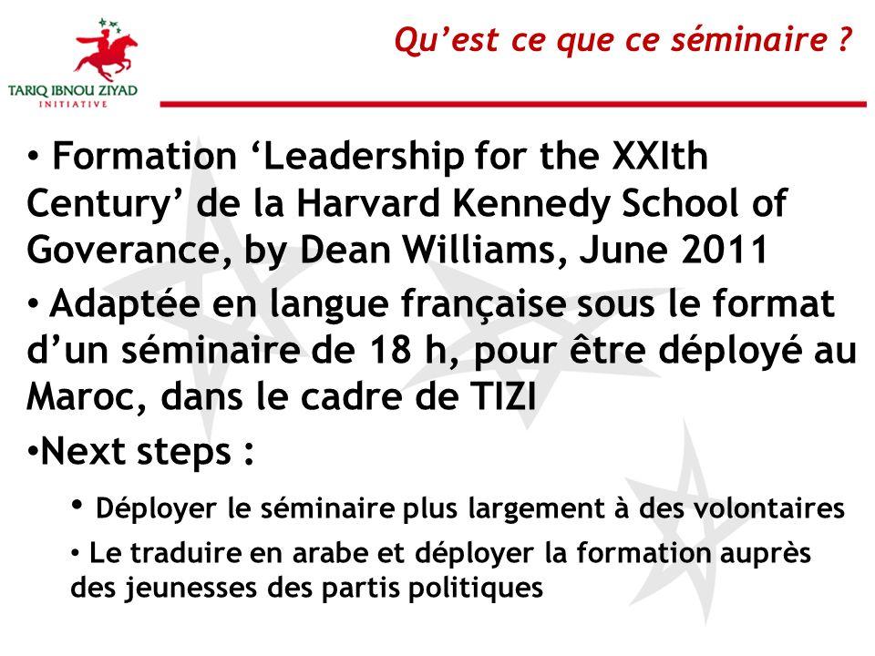Leadership Institute 1.