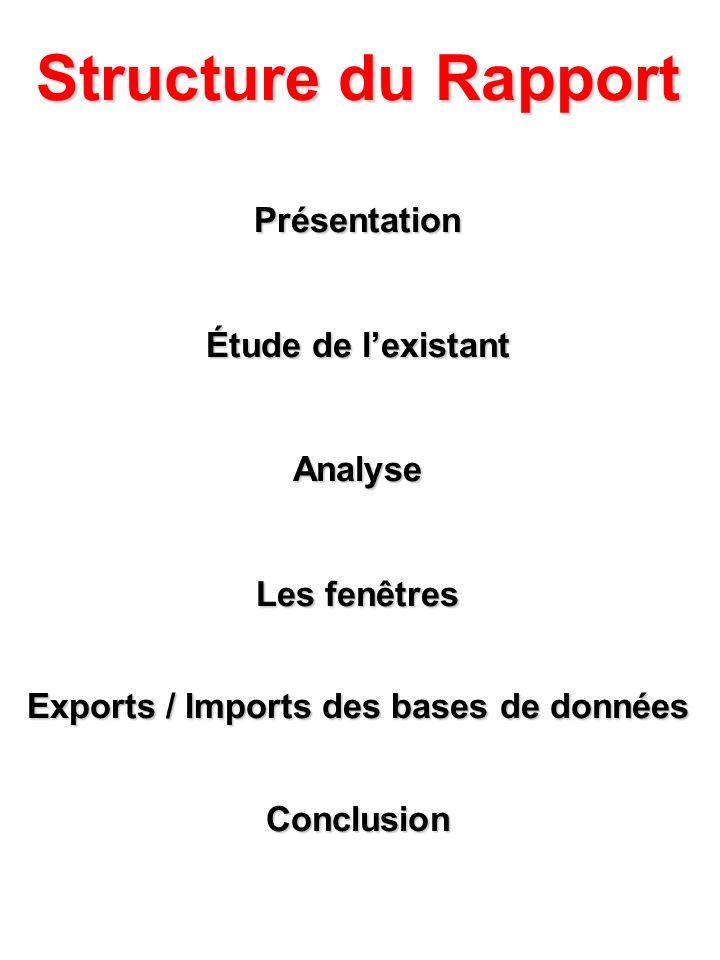 Structure du Rapport Présentation Étude de lexistant Analyse Les fenêtres Exports / Imports des bases de données Conclusion