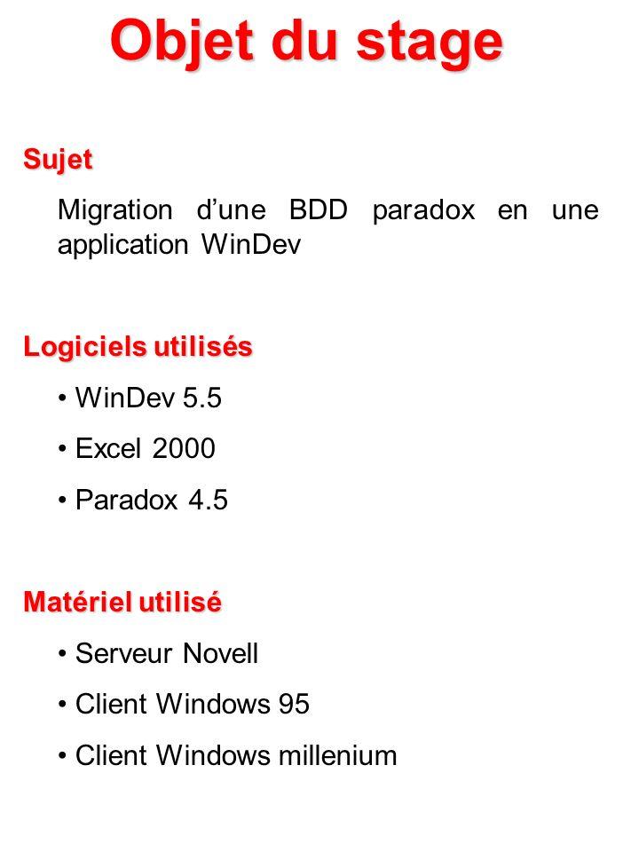 Objet du stage Sujet Sujet Migration dune BDD paradox en une application WinDev Logiciels utilisés Logiciels utilisés WinDev 5.5 Excel 2000 Paradox 4.