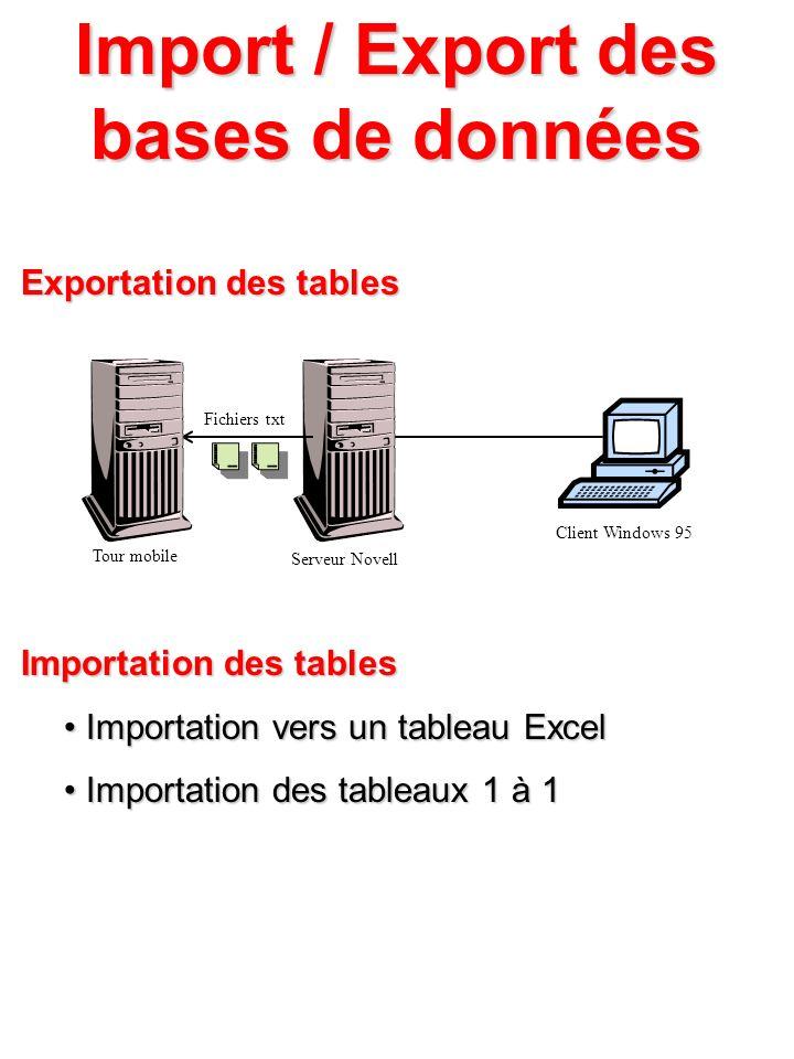 Import / Export des bases de données Exportation des tables Exportation des tables Importation des tables Importation des tables Importation vers un t