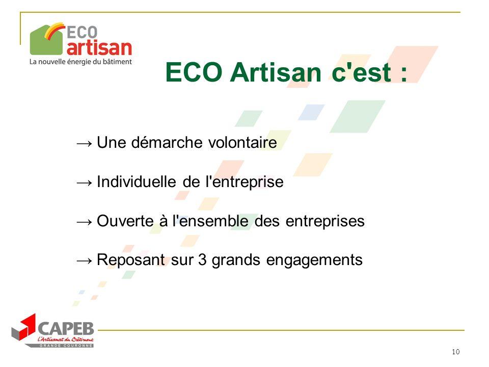 10 ECO Artisan c'est : Une démarche volontaire Individuelle de l'entreprise Ouverte à l'ensemble des entreprises Reposant sur 3 grands engagements