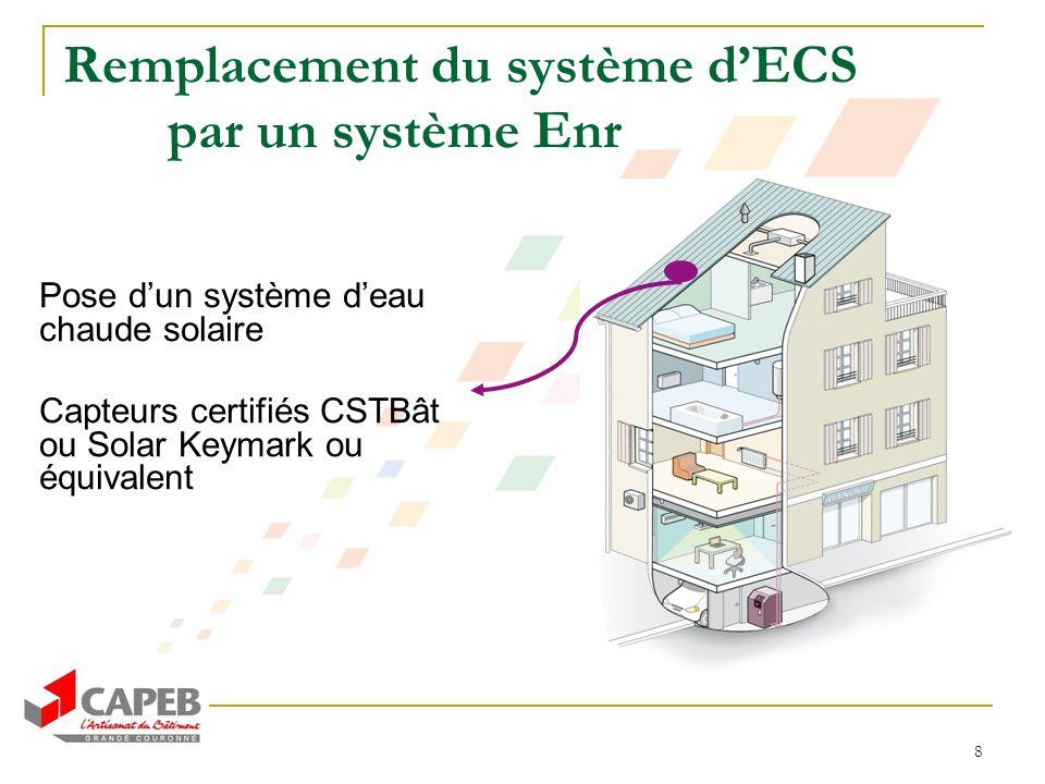 8 Remplacement du système dECS par un système Enr Pose dun système deau chaude solaire Capteurs certifiés CSTBât ou Solar Keymark ou équivalent