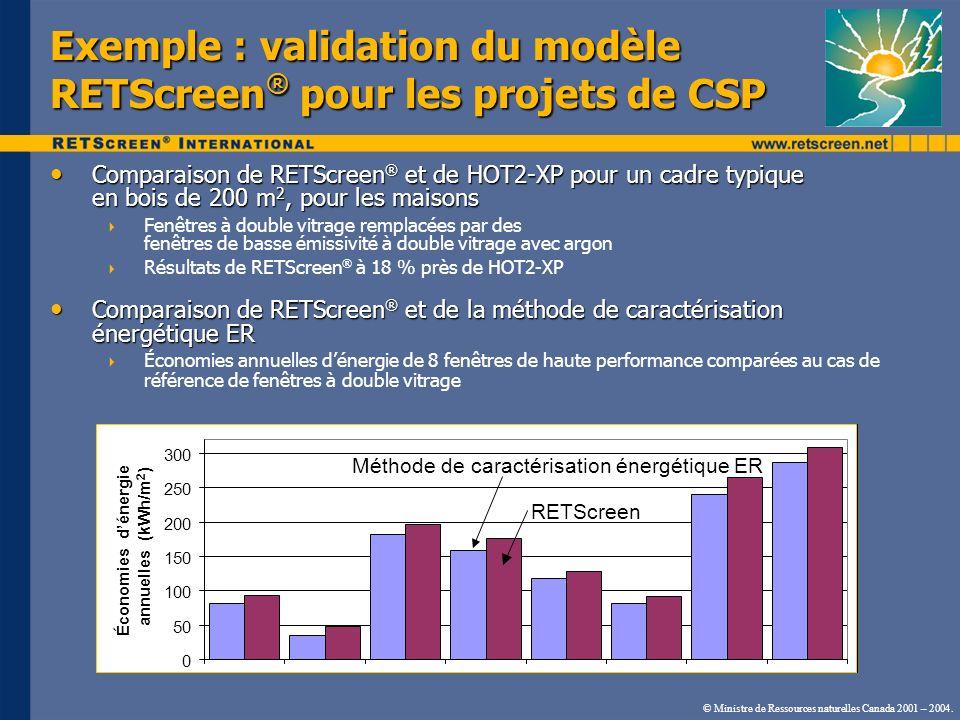 © Ministre de Ressources naturelles Canada 2001 – 2004. Exemple : validation du modèle RETScreen ® pour les projets de CSP Comparaison de RETScreen ®