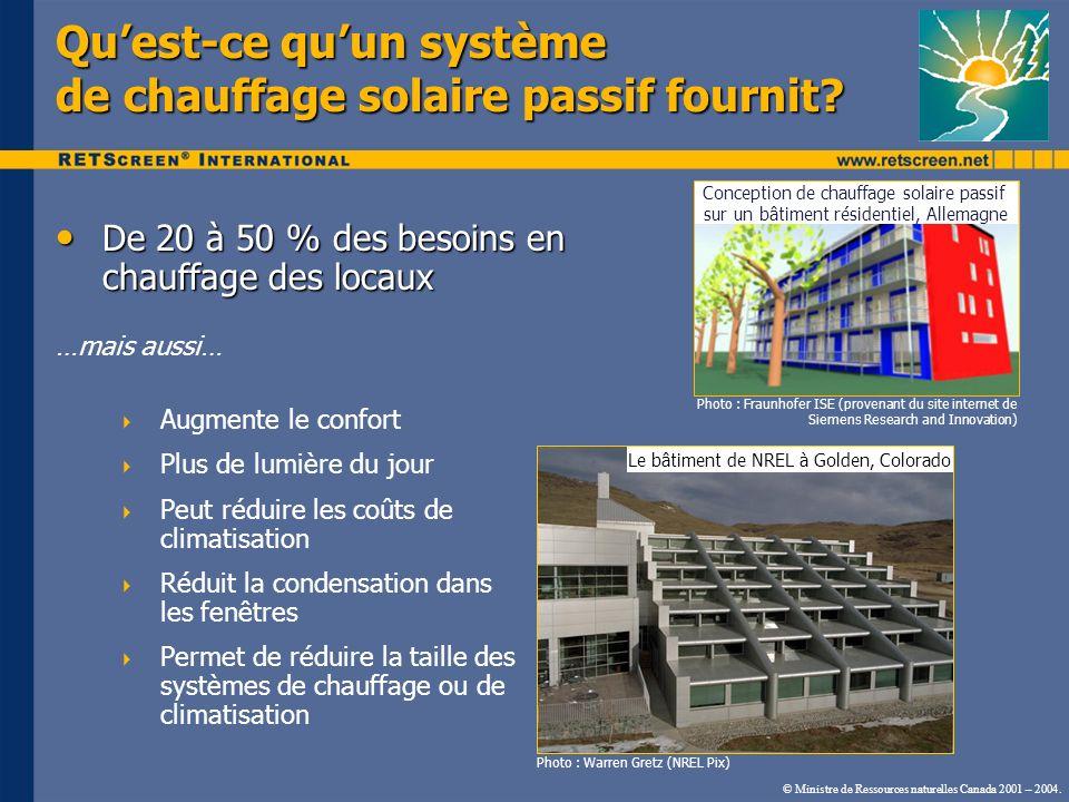 © Ministre de Ressources naturelles Canada 2001 – 2004. De 20 à 50 % des besoins en chauffage des locaux De 20 à 50 % des besoins en chauffage des loc