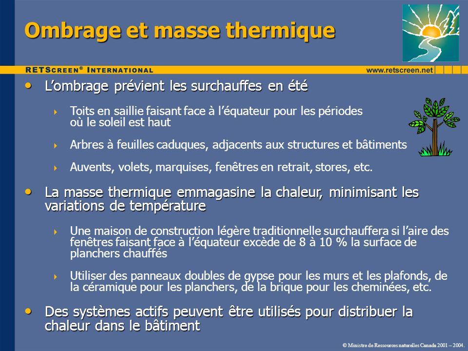 © Ministre de Ressources naturelles Canada 2001 – 2004. Ombrage et masse thermique Lombrage prévient les surchauffes en été Lombrage prévient les surc