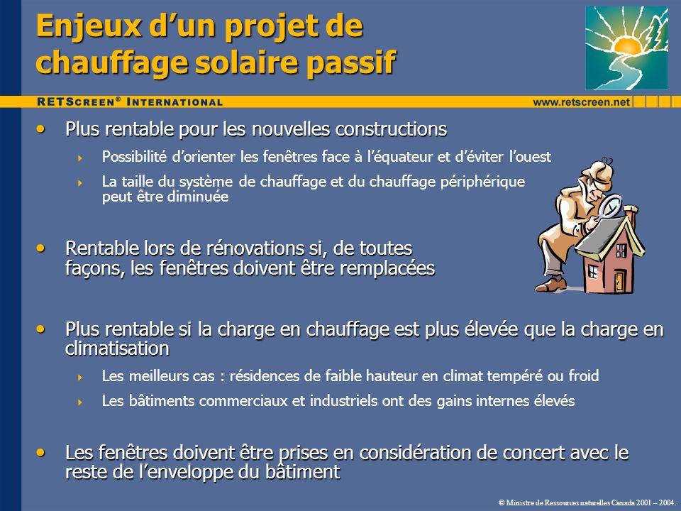 © Ministre de Ressources naturelles Canada 2001 – 2004. Enjeux dun projet de chauffage solaire passif Plus rentable pour les nouvelles constructions P
