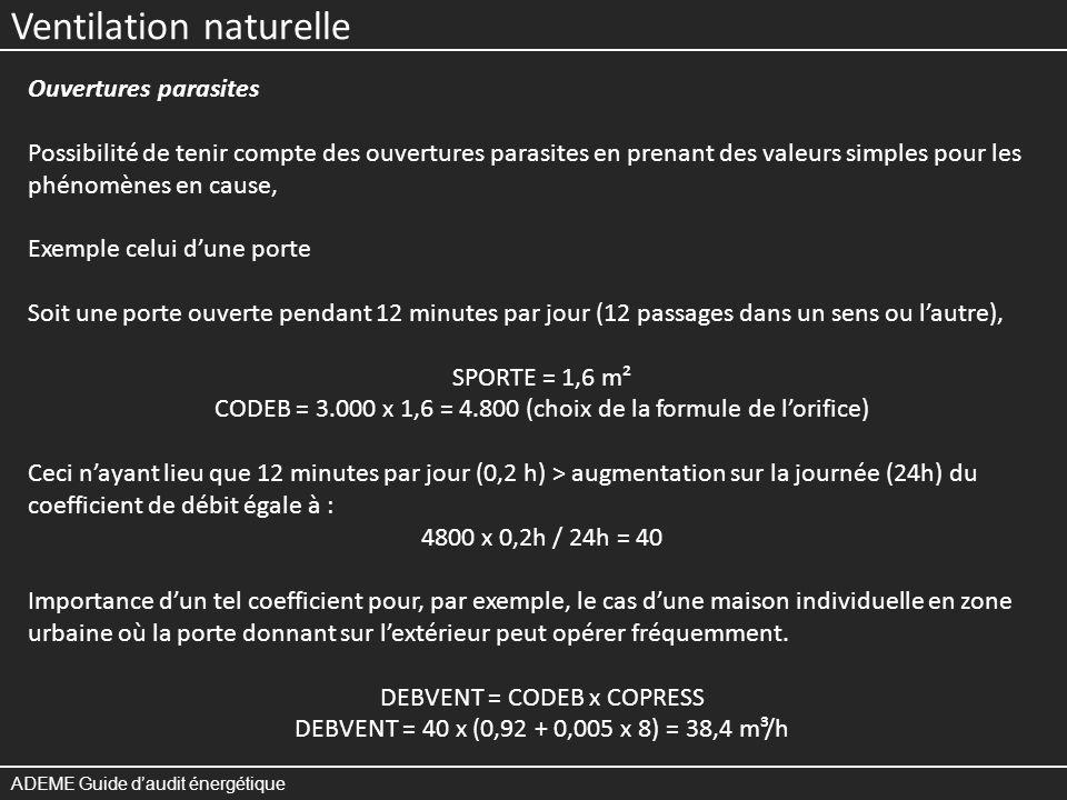 Ventilation naturelle ADEME Guide daudit énergétique Ouvertures parasites Possibilité de tenir compte des ouvertures parasites en prenant des valeurs