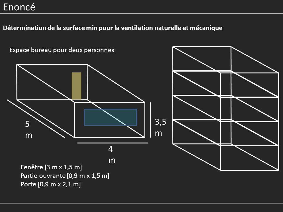 Enoncé 3,5 m 4m4m 5m5m Fenêtre [3 m x 1,5 m] Partie ouvrante [0,9 m x 1,5 m] Porte [0,9 m x 2,1 m] Espace bureau pour deux personnes Détermination de