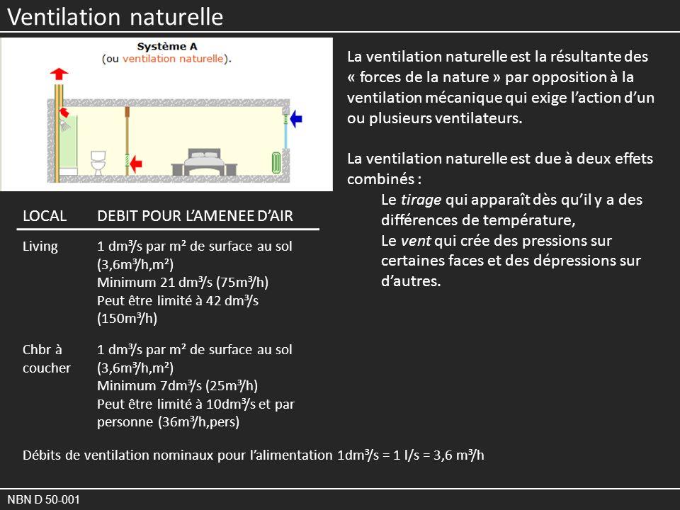 Ventilation naturelle NBN D 50-001 / CSTC Note dinformation technique 203, La ventilation des habitations Détermination du débit dair à travers les ouvertures Formule approximative du flux dair Q = C.A.(P) N [m³/s] Q = 3600.C.A.(P) N [m³/h] A : ouverture [m²] P : différence de pression [Pa] N : un exposant dont la valeur varie entre 0,5 et 1,0 : > 0,5 flux turbulent, typique des grandes ouvertures comme les fenêtres > 1,0 flux laminaire, qui apparaît uniquement à travers les petites ouvertures (fissures, …) C : coefficient de la perméabilité à lair [m³ / s.(Pa) N.m²] qui indique combien de m³ dair par seconde traverse une ouverture dune superficie de 1 m² lorsquil règne de part et dautre de cette ouverture une différence de pression de 1 Pa.