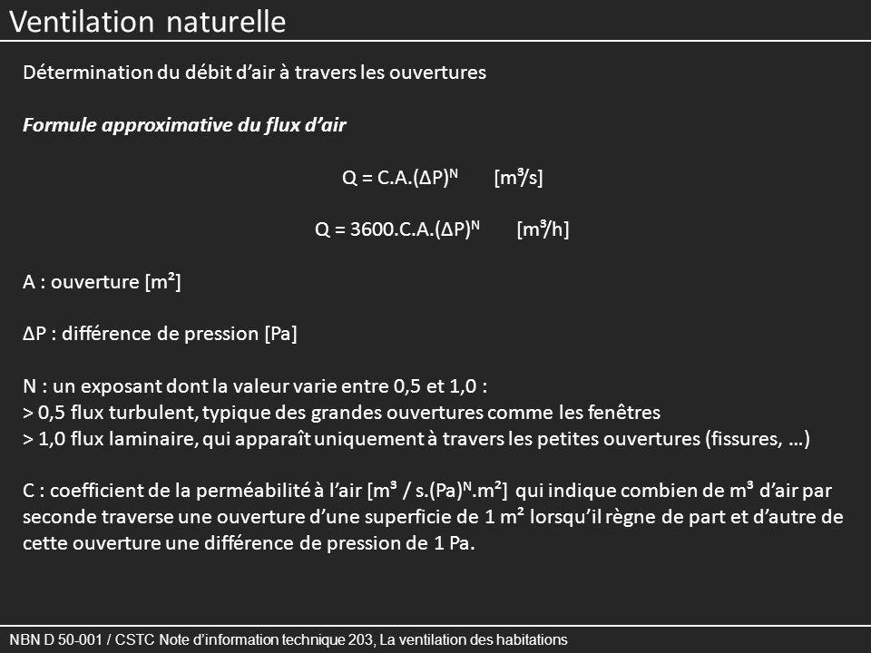 Ventilation naturelle NBN D 50-001 / CSTC Note dinformation technique 203, La ventilation des habitations Détermination du débit dair à travers les ou