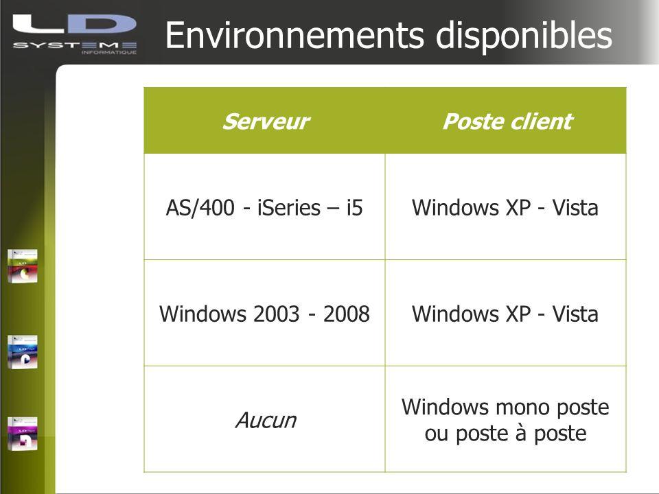 Environnements disponibles ServeurPoste client AS/400 - iSeries – i5Windows XP - Vista Windows 2003 - 2008Windows XP - Vista Aucun Windows mono poste