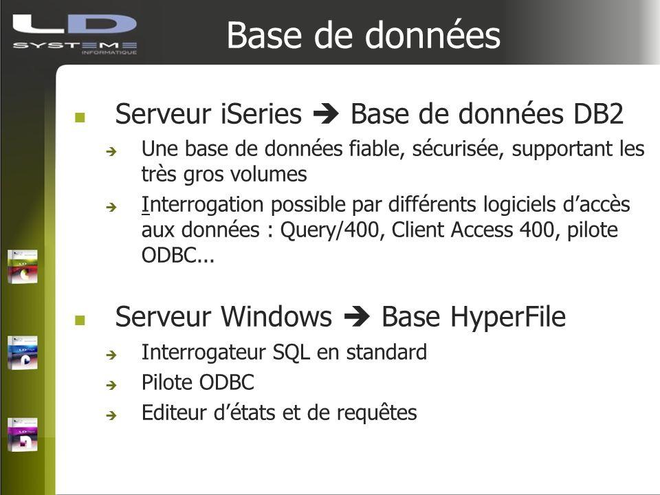 Base de données Serveur iSeries Base de données DB2 Une base de données fiable, sécurisée, supportant les très gros volumes Interrogation possible par