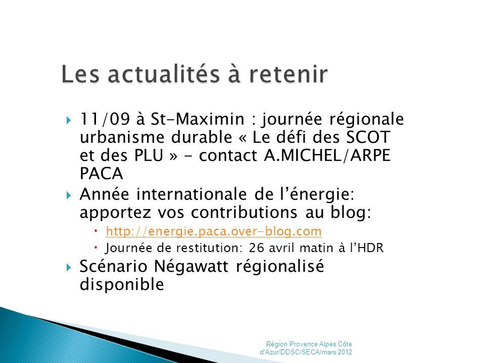 11/09 à St-Maximin : journée régionale urbanisme durable « Le défi des SCOT et des PLU » - contact A.MICHEL/ARPE PACA Année internationale de lénergie: apportez vos contributions au blog: http://energie.paca.over-blog.com Journée de restitution: 26 avril matin à lHDR Scénario Négawatt régionalisé disponible Région Provence Alpes Côte d Azur/DDSC/SECA/mars 20128