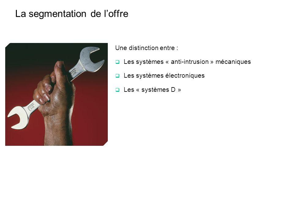 La segmentation de loffre Une distinction entre : Les systèmes « anti-intrusion » mécaniques Les systèmes électroniques Les « systèmes D »