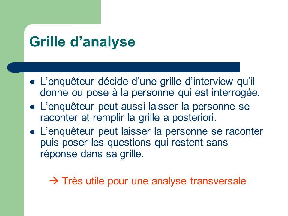 Grille danalyse Lenquêteur décide dune grille dinterview quil donne ou pose à la personne qui est interrogée.