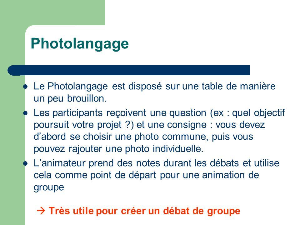 Photolangage Le Photolangage est disposé sur une table de manière un peu brouillon.