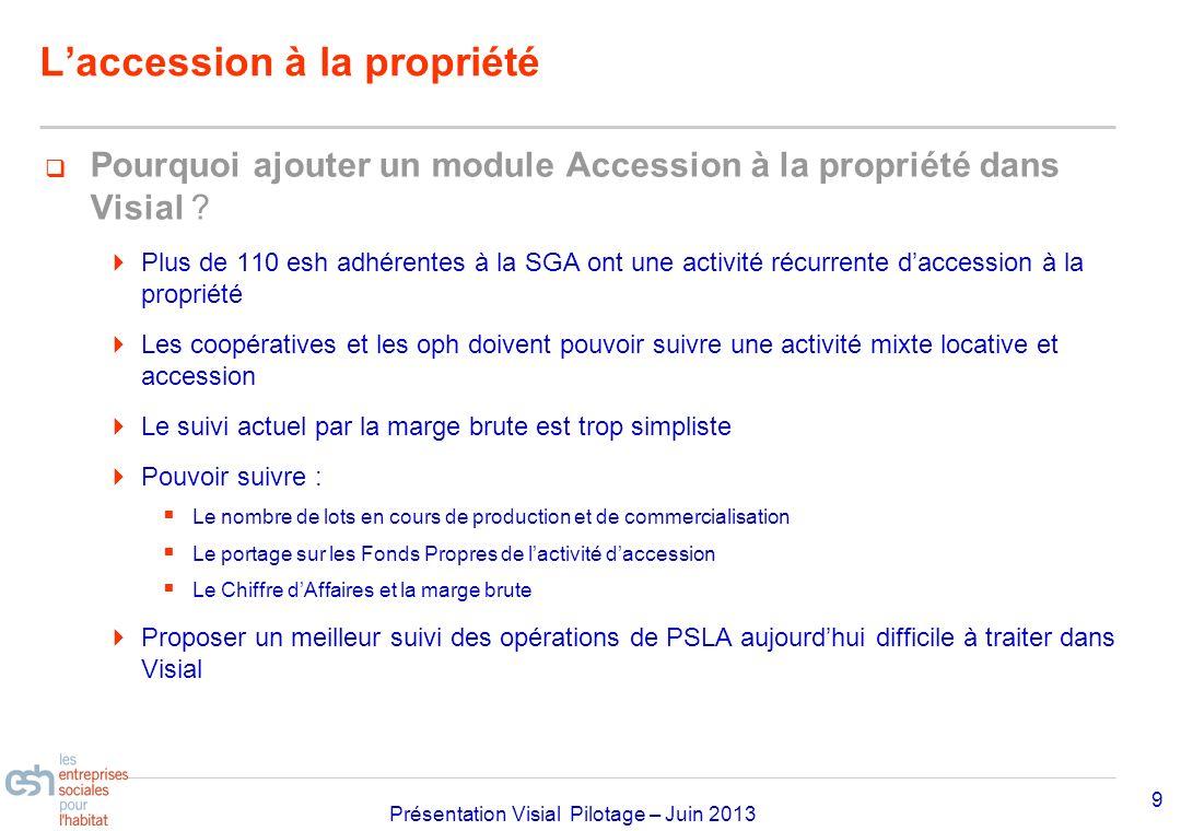 Séminaire Approfondissement Visial 2010– réf kl Présentation Visial Pilotage – Juin 2013 Laccession à la propriété Pourquoi ajouter un module Accessio